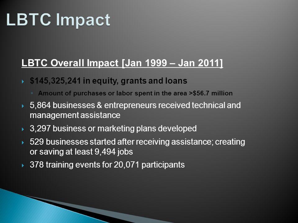 LBTC Impact LBTC Overall Impact [Jan 1999 – Jan 2011]